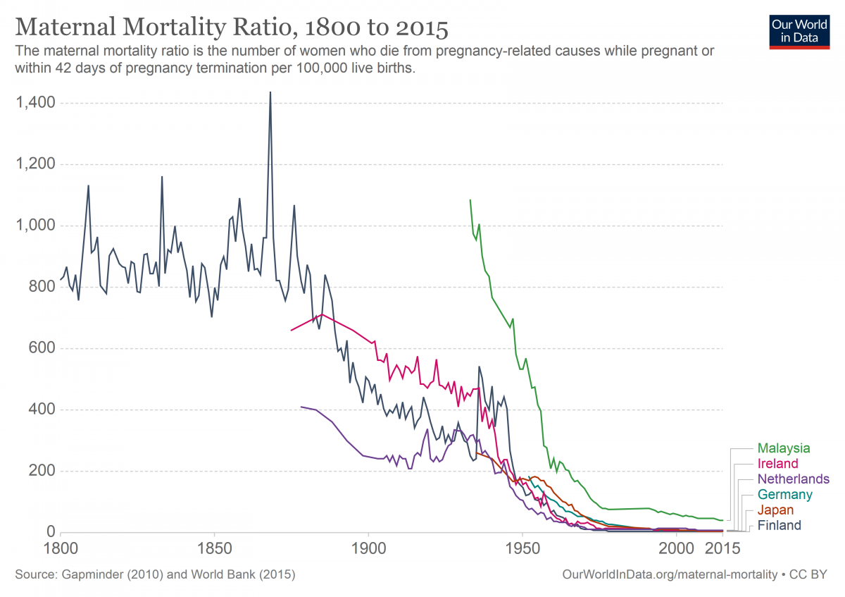 maternal-mortality.png