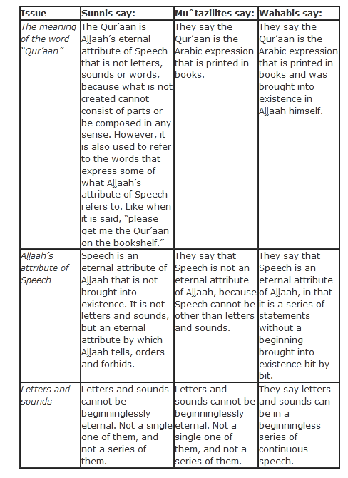 Screenshot_2020-12-30 Kalam Speech – Sunni Answers.png